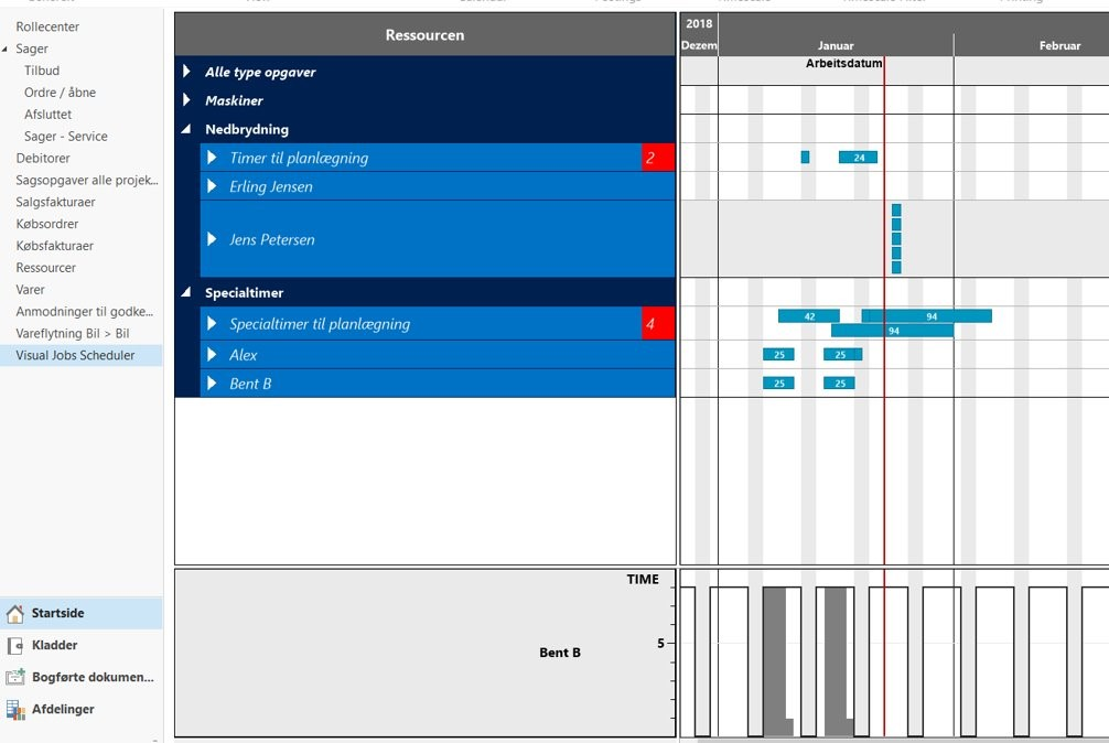 Blog: Ressourcestyring med visuel planlægning